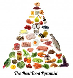 real_food_pyramid